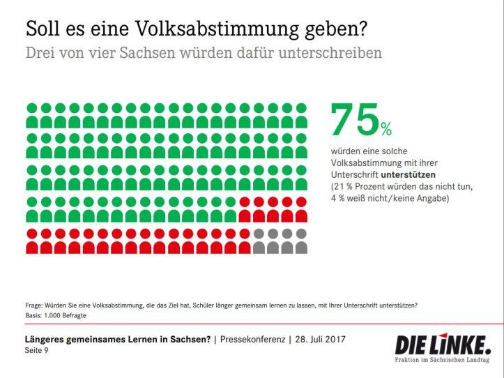 gms_volksabstimmung