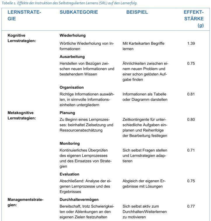 selbstreg_Lernen1