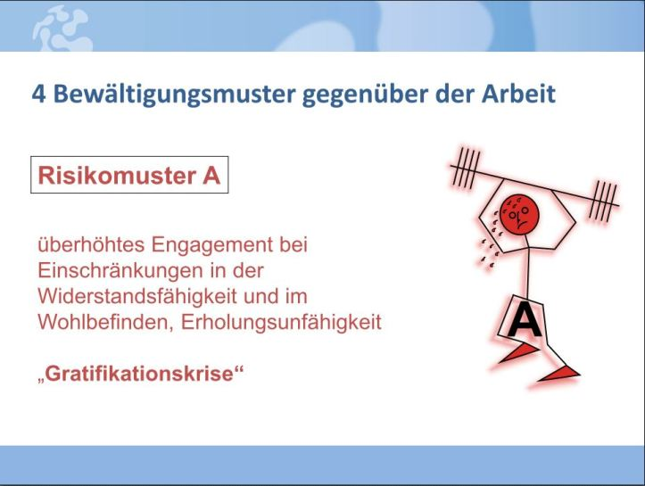 Risikomuster A