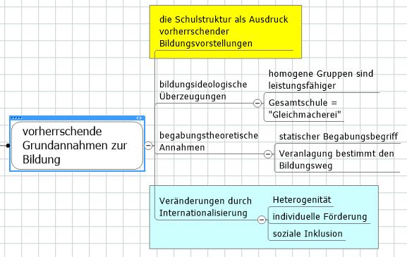 Map_Edelstein_Annahmen