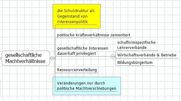 Map_Edelstein_Macht