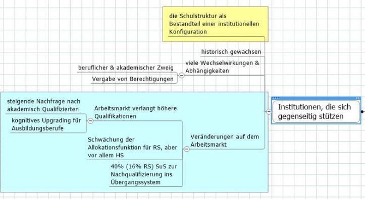 Map_Edelstein_Wechselwirkungen